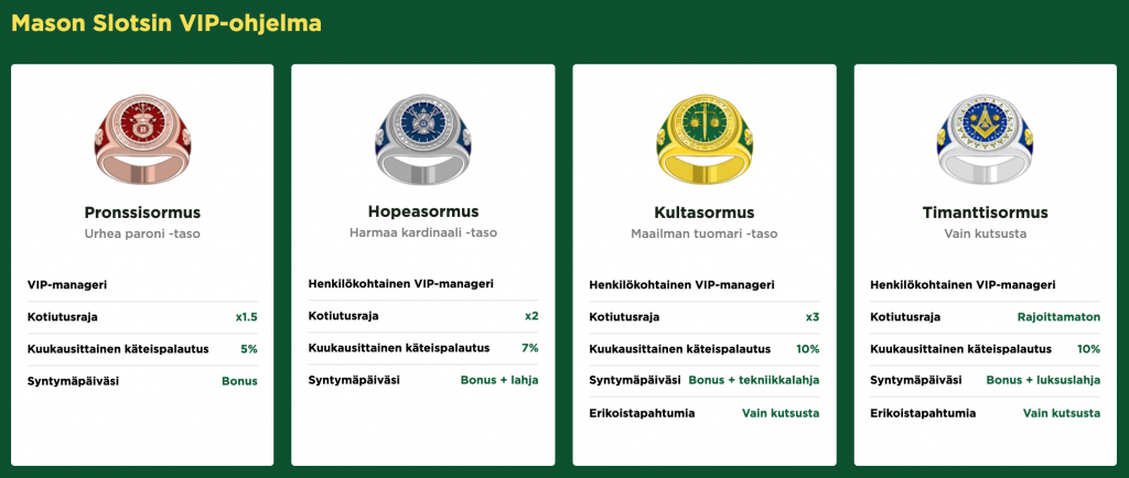 MasonSlots VIP ohjelma ja eri vippi-tasot sekä vapaamuurari sormukset